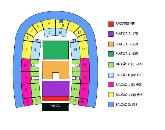Plano MEO Arena, Lisboa