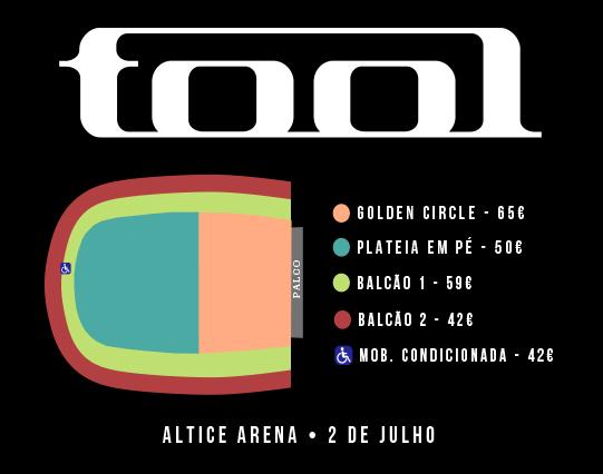 Tipos de entradas. Concierto de Tool en Lisboa. 2 de julio 2019.